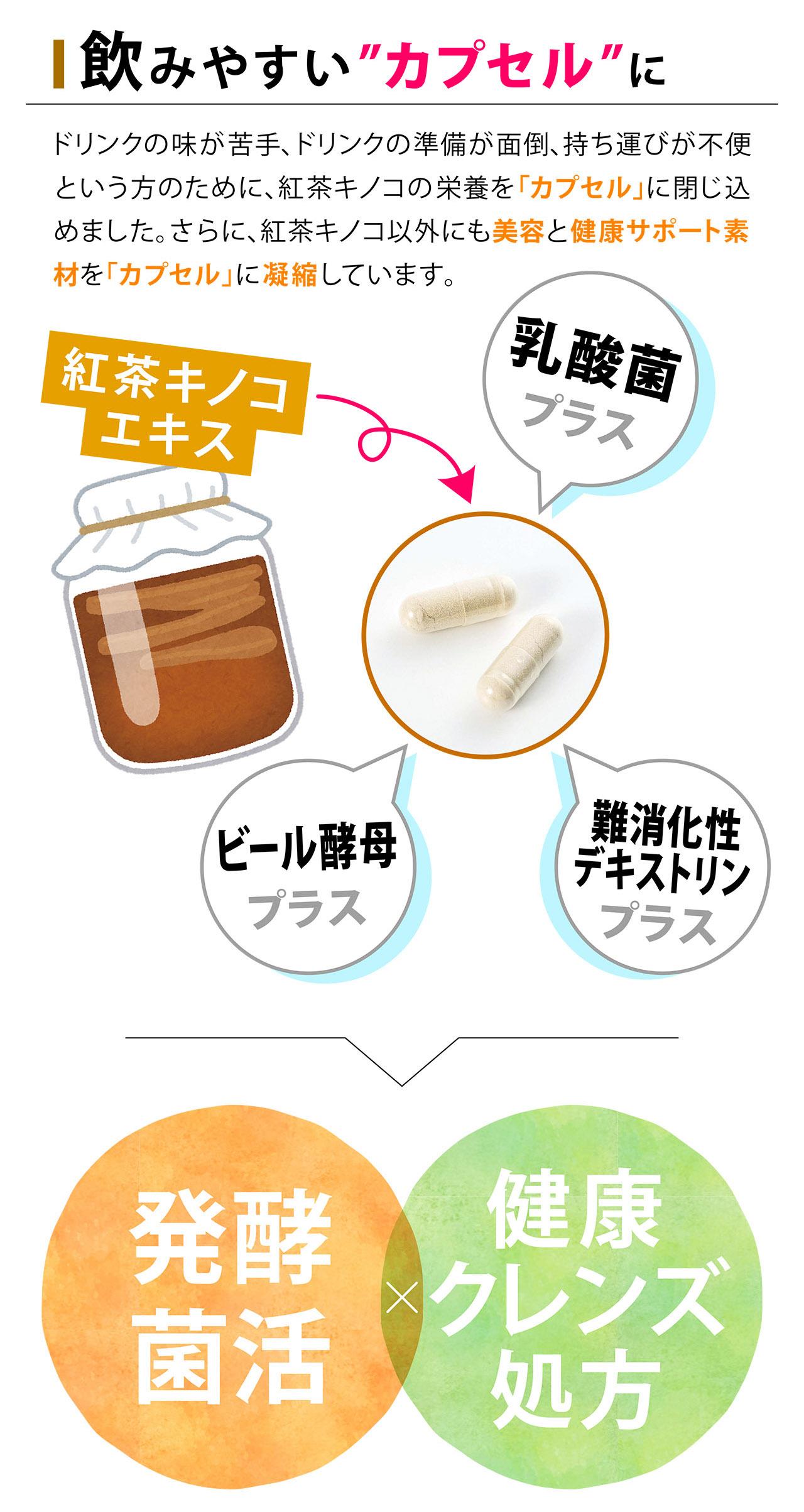 """飲みやすい""""カプセル""""に ドリンクの味が苦手、ドリンクの準備が面倒、持ち運びが不便という方のために、紅茶キノコの栄養を「カプセル」に閉じ込めました。さらに、紅茶キノコ以外にも美容と健康サポート素材を「カプセル」に凝縮しています。 紅茶キノコエキス 乳酸菌プラス ビール酵母プラス 難消化性デキストリン プラス 発酵菌活 健康クレンズ処方"""
